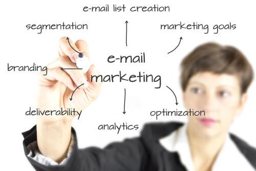 Vai trò khóa học Email Marketing