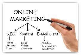 Nắm bắt kiến thức Marketing Online cho người mới bắt đầu