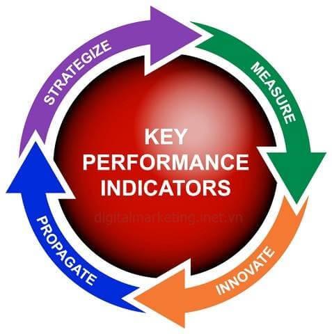 KPIs-cho-chien-dich-marketing-online