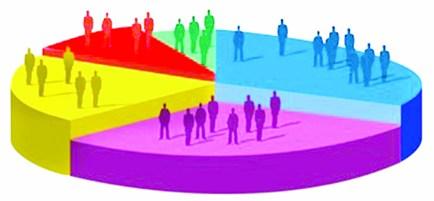 Phân khúc thị trường để kinh doanh online