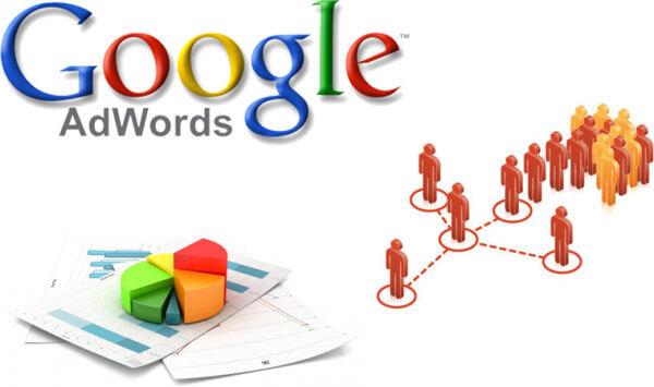 quảng cáo google marketing online dành cho doanh nghiệp