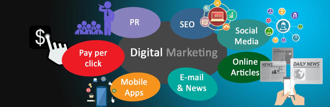 giải pháp Digital Marketing cho trường học
