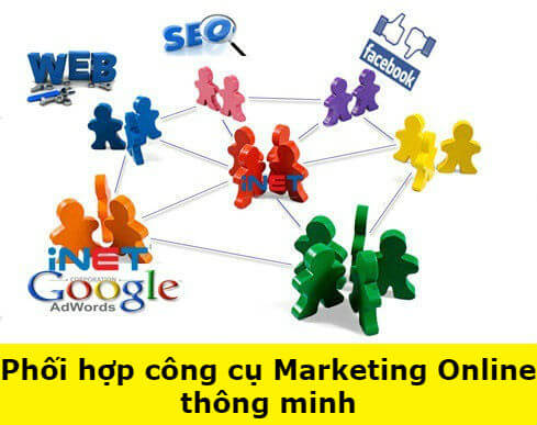 phoi hop cong cu marketing online